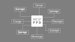 Wesp Parts Performance Dashboard
