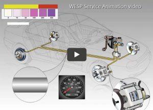 wesp service animation