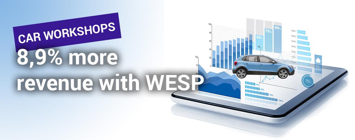 header car workshops more revenue with WESP